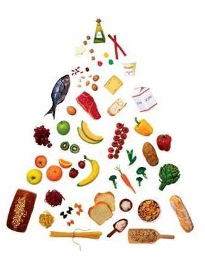 меню за здравословно хранене