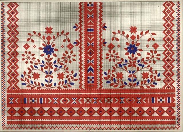 Славянски модели и тяхната история